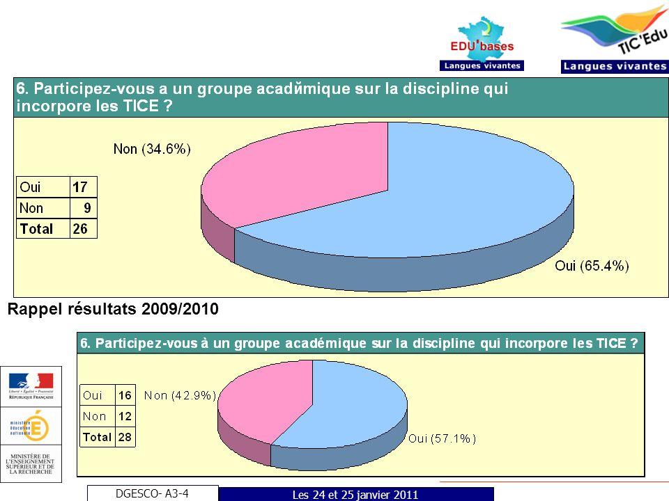 DGESCO- A3-4 Les 24 et 25 janvier 2011 Enquête Interlocuteurs - Langues Vivantes Echantillon total: 26 observations 7.