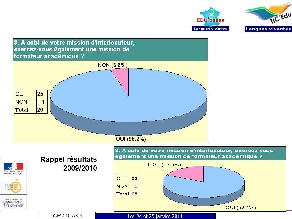 DGESCO- A3-4 Les 24 et 25 janvier 2011 Rappel résultats 2009/2010