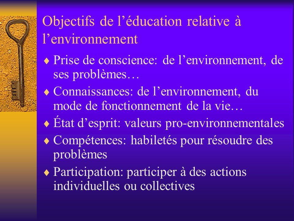 Objectifs de léducation relative à lenvironnement Prise de conscience: de lenvironnement, de ses problèmes… Connaissances: de lenvironnement, du mode