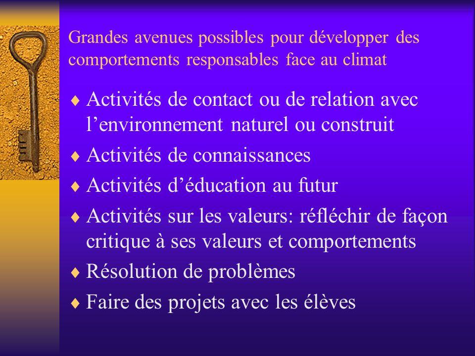 Grandes avenues possibles pour développer des comportements responsables face au climat Activités de contact ou de relation avec lenvironnement nature