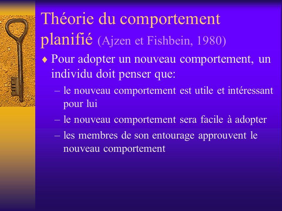 Théorie du comportement planifié (Ajzen et Fishbein, 1980) Pour adopter un nouveau comportement, un individu doit penser que: –le nouveau comportement est utile et intéressant pour lui –le nouveau comportement sera facile à adopter –les membres de son entourage approuvent le nouveau comportement