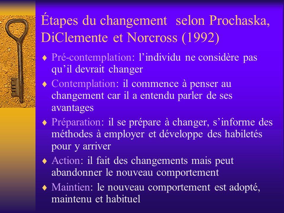 Étapes du changement selon Prochaska, DiClemente et Norcross (1992) Pré-contemplation: lindividu ne considère pas quil devrait changer Contemplation: