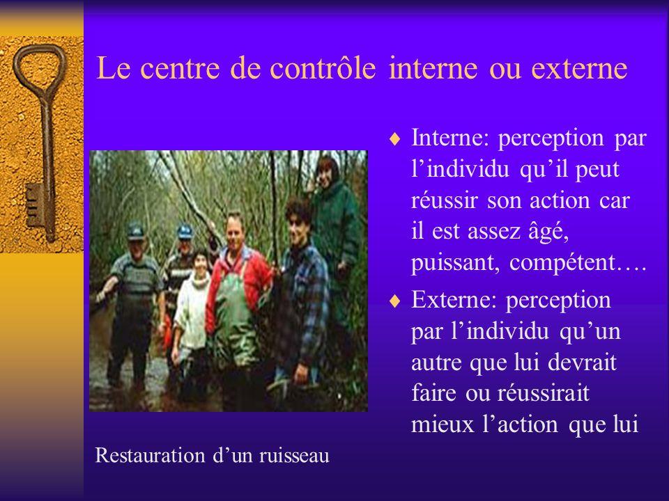 Le centre de contrôle interne ou externe Interne: perception par lindividu quil peut réussir son action car il est assez âgé, puissant, compétent…. Ex