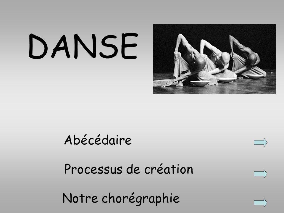 Le processus de création A)Le cheminement Il comporte 3 phases: l improvisation, l enrichissement, la composition.