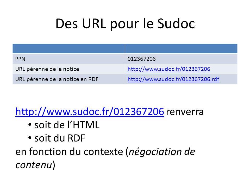 Des URL pour le Sudoc PPN012367206 URL pérenne de la noticehttp://www.sudoc.fr/012367206 URL pérenne de la notice en RDFhttp://www.sudoc.fr/012367206.rdf http://www.sudoc.fr/012367206http://www.sudoc.fr/012367206 renverra soit de lHTML soit du RDF en fonction du contexte (négociation de contenu)