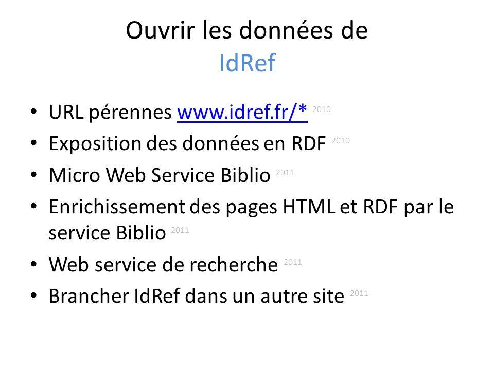 Ouvrir les données de IdRef URL pérennes www.idref.fr/* 2010www.idref.fr/* Exposition des données en RDF 2010 Micro Web Service Biblio 2011 Enrichissement des pages HTML et RDF par le service Biblio 2011 Web service de recherche 2011 Brancher IdRef dans un autre site 2011