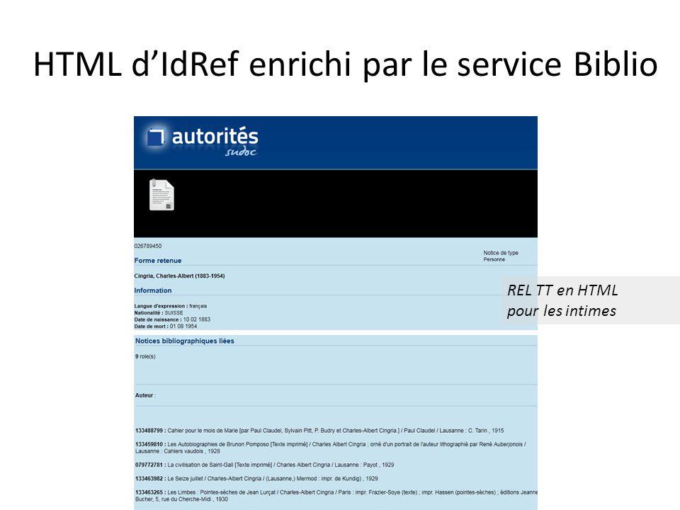HTML dIdRef enrichi par le service Biblio REL TT en HTML pour les intimes