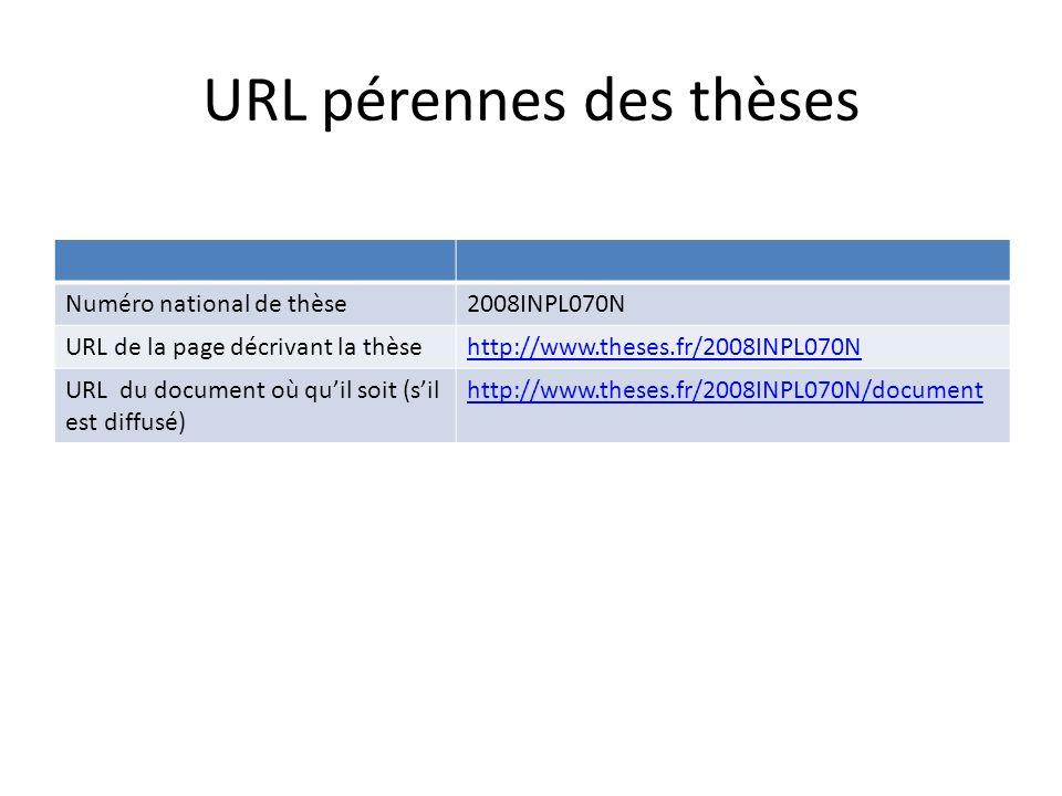 URL pérennes des thèses Numéro national de thèse2008INPL070N URL de la page décrivant la thèsehttp://www.theses.fr/2008INPL070N URL du document où quil soit (sil est diffusé) http://www.theses.fr/2008INPL070N/document