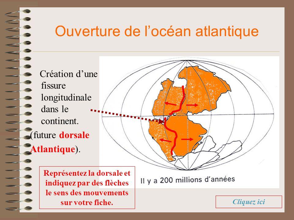 Ouverture de locéan atlantique Création dune fissure longitudinale dans le continent. (future dorsale Atlantique). Cliquez ici Représentez la dorsale