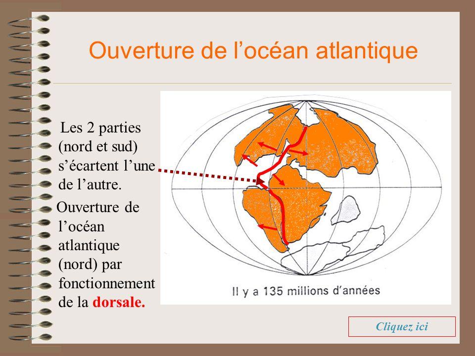 Les 2 parties (nord et sud) sécartent lune de lautre. Ouverture de locéan atlantique (nord) par fonctionnement de la dorsale. Ouverture de locéan atla