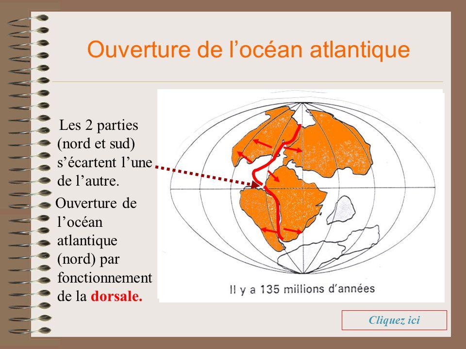 Ouverture de locéan atlantique Les 2 parties (nord et sud) sécartent lune de lautre. Ouverture de locéan atlantique (nord) par fonctionnement de la do