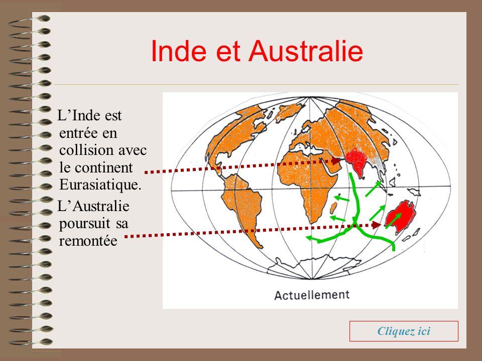 LInde est entrée en collision avec le continent Eurasiatique. LAustralie poursuit sa remontée Inde et Australie Cliquez ici