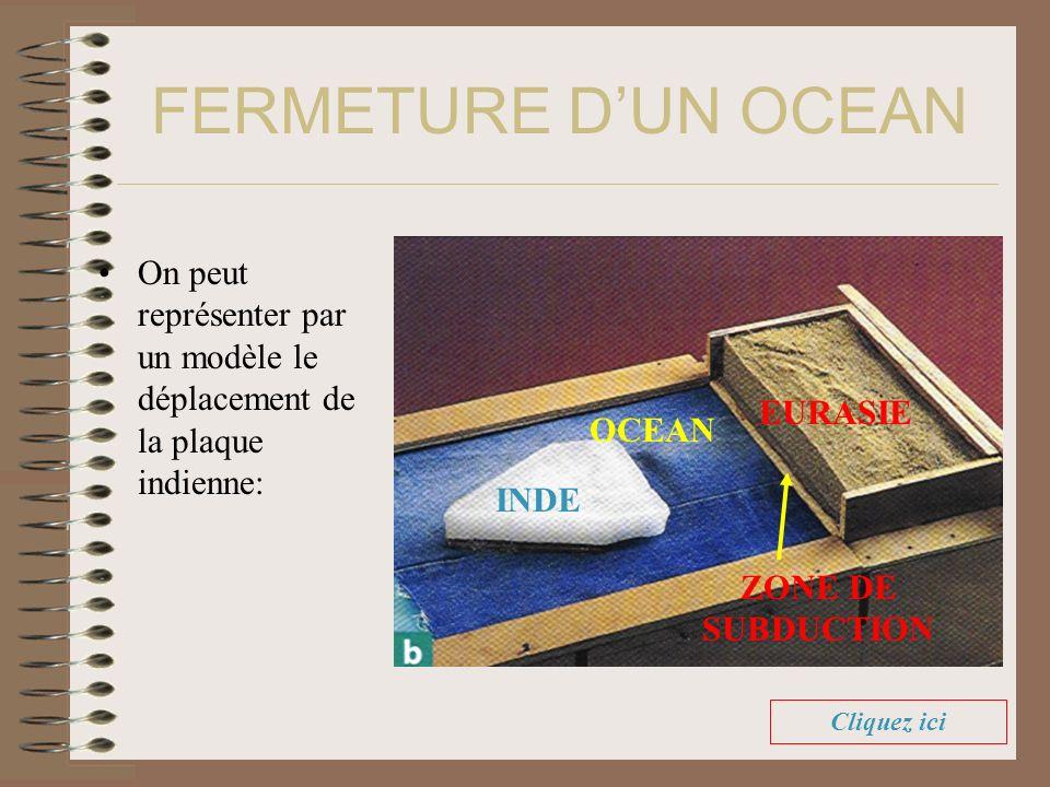 On peut représenter par un modèle le déplacement de la plaque indienne: INDE OCEAN ZONE DE SUBDUCTION EURASIE FERMETURE DUN OCEAN Cliquez ici