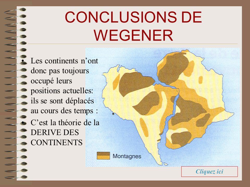 CONCLUSIONS DE WEGENER Les continents nont donc pas toujours occupé leurs positions actuelles: ils se sont déplacés au cours des temps : Cest la théor