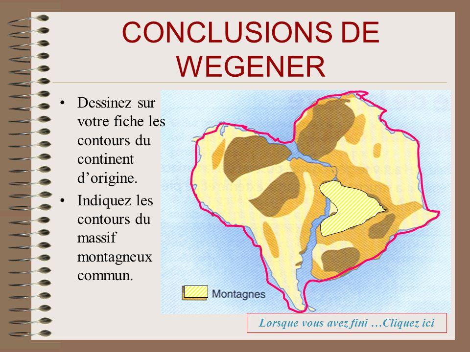 CONCLUSIONS DE WEGENER Dessinez sur votre fiche les contours du continent dorigine. Indiquez les contours du massif montagneux commun. Lorsque vous av