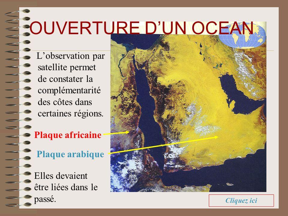 Lobservation par satellite permet de constater la complémentarité des côtes dans certaines régions. OUVERTURE DUN OCEAN Plaque africaine Plaque arabiq