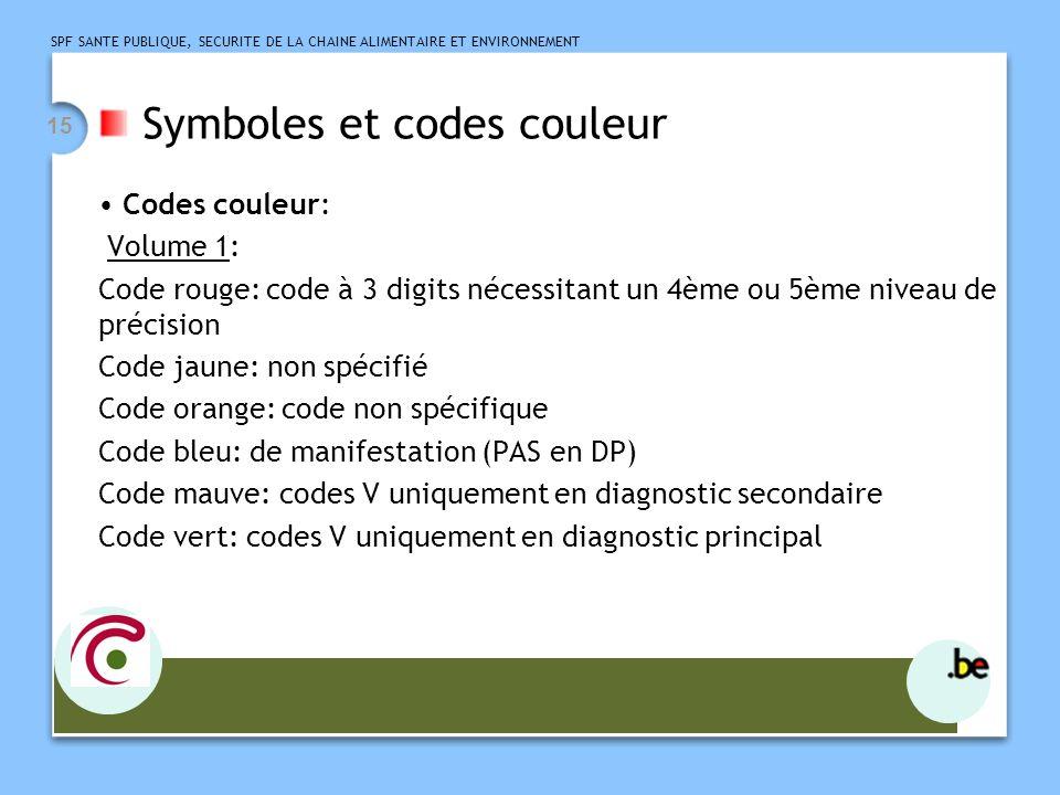 SPF SANTE PUBLIQUE, SECURITE DE LA CHAINE ALIMENTAIRE ET ENVIRONNEMENT 15 Symboles et codes couleur Codes couleur: Volume 1: Code rouge: code à 3 digi