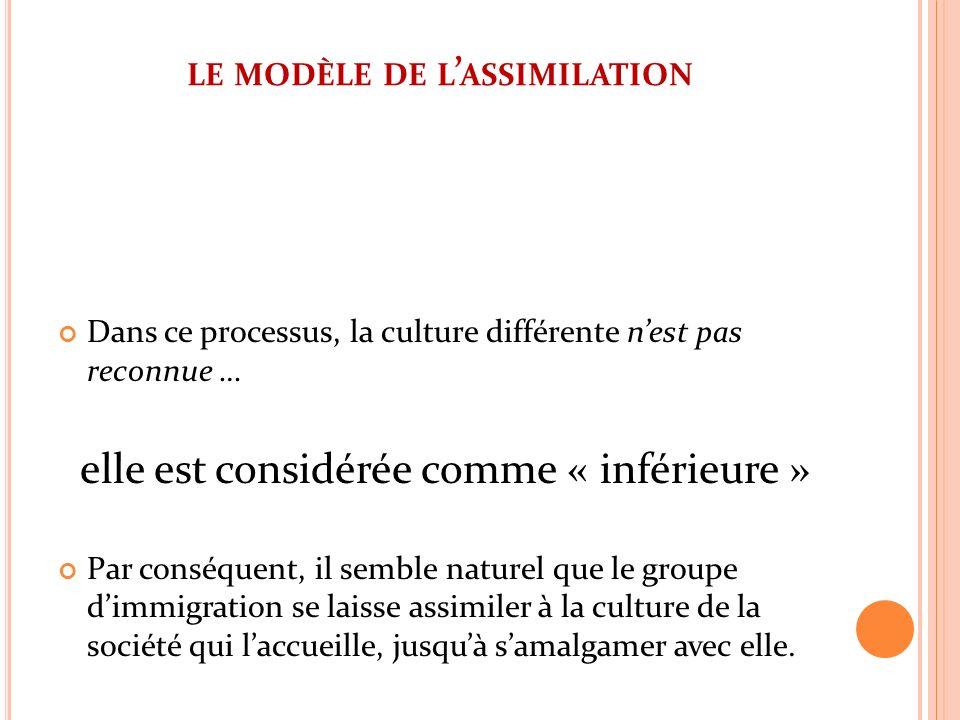 L A SOCIOLOGIE NOUS ENSEIGNE QUE LA RENCONTRE ENTRE DIFFÉRENTES CULTURES PEUT SUIVRE TROIS MODÈLES : - le modèle de lassimilation - le modèle de linté