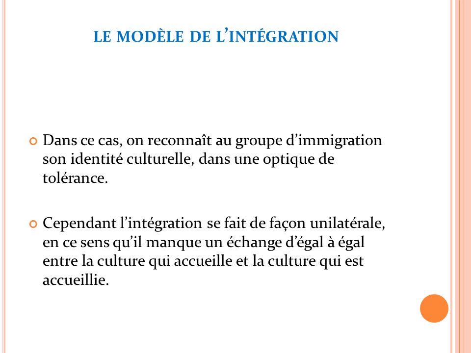 LE MODÈLE DE L INTÉGRATION Dans ce cas, on reconnaît au groupe dimmigration son identité culturelle, dans une optique de tolérance.