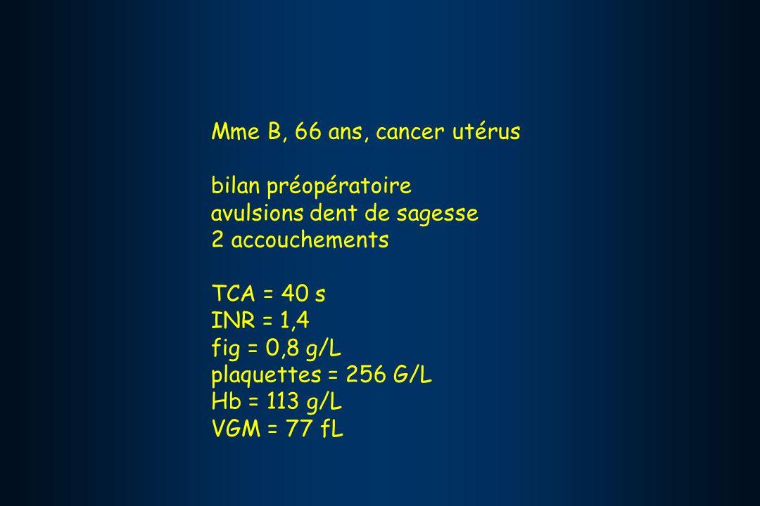 Mme B, 66 ans, cancer utérus bilan préopératoire avulsions dent de sagesse 2 accouchements TCA = 40 s INR = 1,4 fig = 0,8 g/L plaquettes = 256 G/L Hb