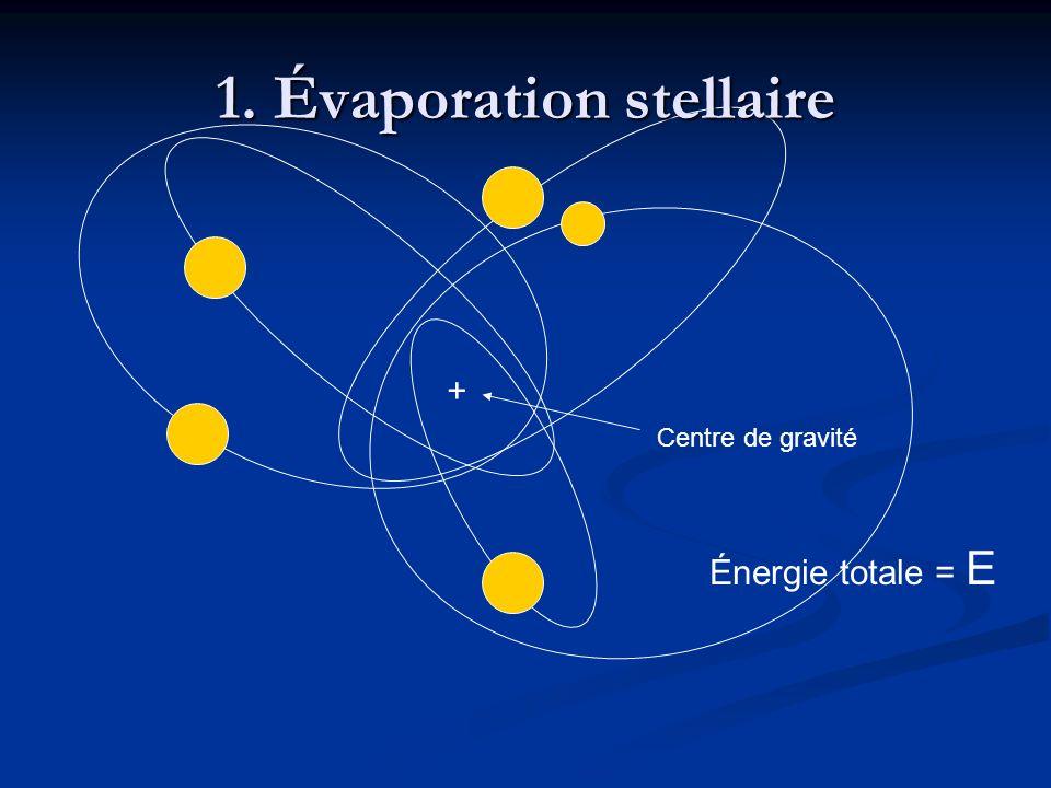 1. Évaporation stellaire + Centre de gravité Énergie totale = E