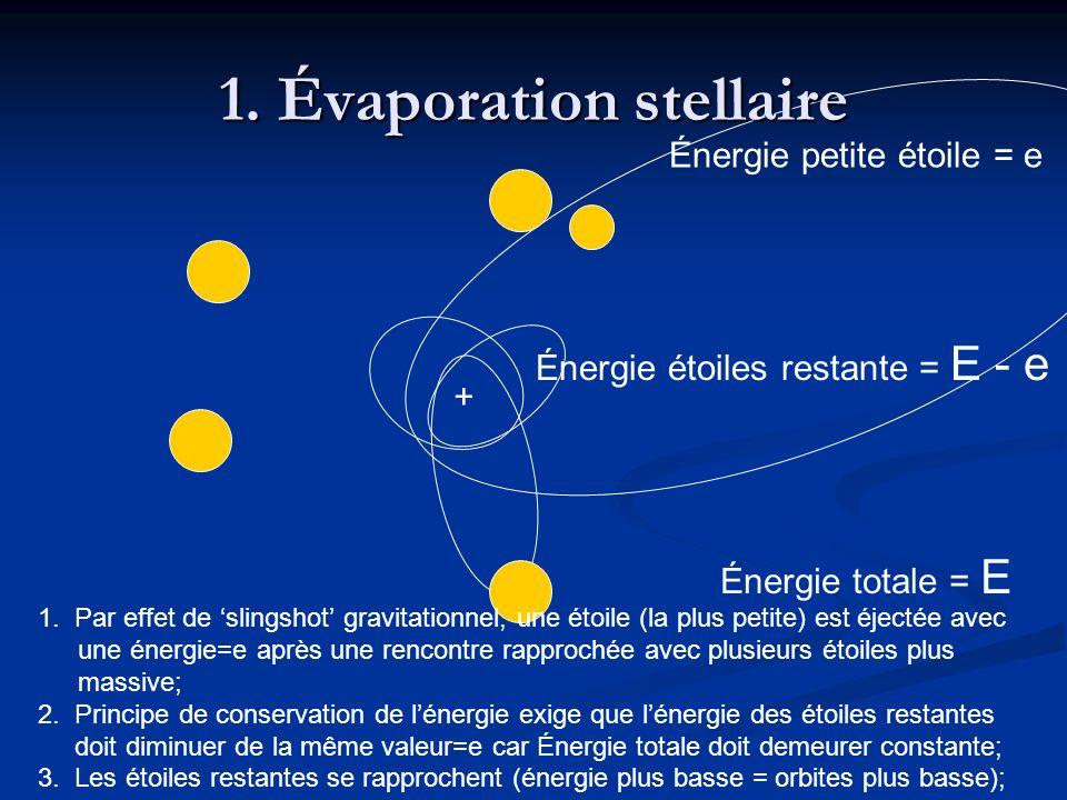 1.Évaporation stellaire + Énergie petite étoile = e Énergie étoiles restante = E - e 1.