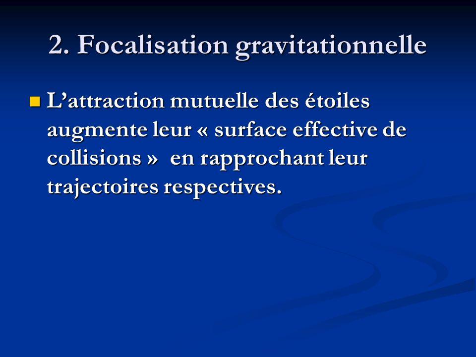 2. Focalisation gravitationnelle Lattraction mutuelle des étoiles augmente leur « surface effective de collisions » en rapprochant leur trajectoires r