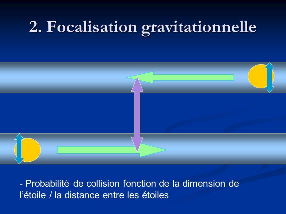 2. Focalisation gravitationnelle - Probabilité de collision fonction de la dimension de létoile / la distance entre les étoiles