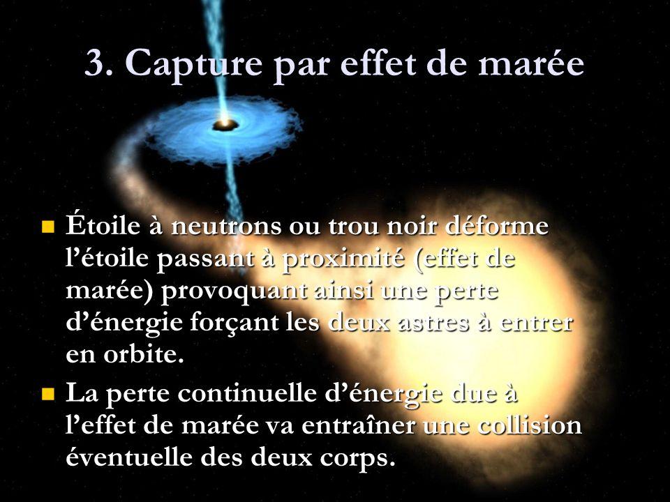 3. Capture par effet de marée Étoile à neutrons ou trou noir déforme létoile passant à proximité (effet de marée) provoquant ainsi une perte dénergie