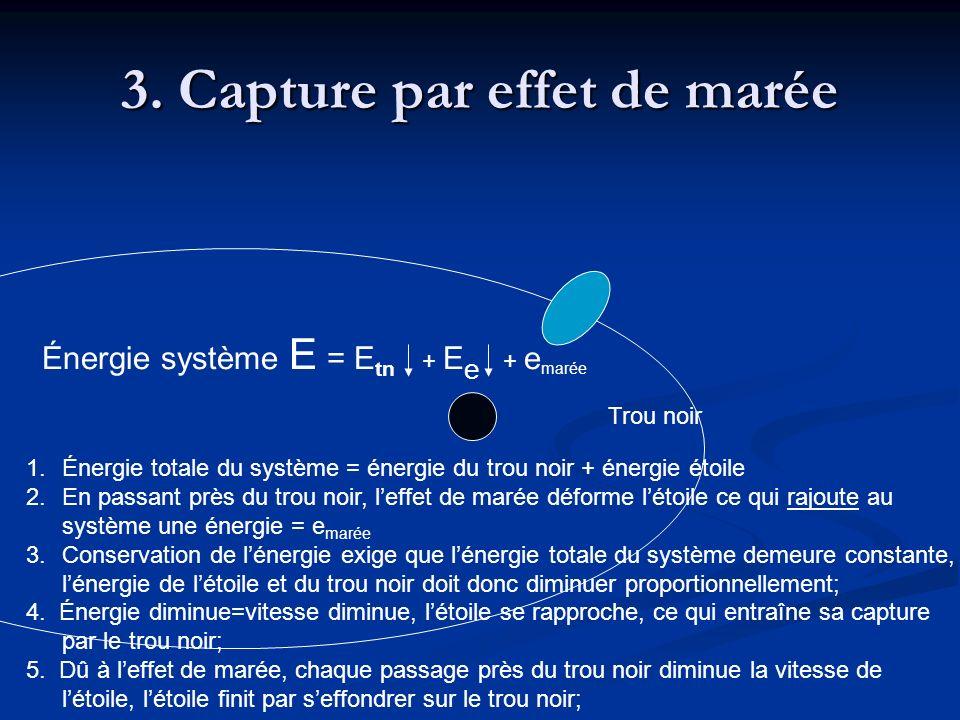 Énergie système E = E tn + E e + e marée 3.