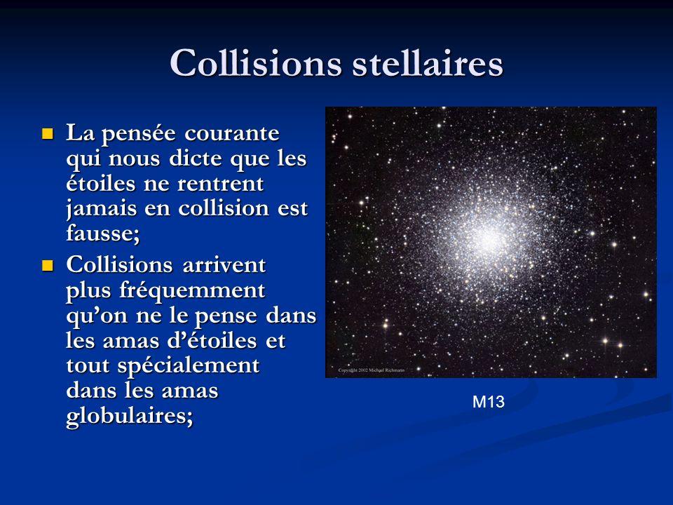 Collisions stellaires La pensée courante qui nous dicte que les étoiles ne rentrent jamais en collision est fausse; La pensée courante qui nous dicte que les étoiles ne rentrent jamais en collision est fausse; Collisions arrivent plus fréquemment quon ne le pense dans les amas détoiles et tout spécialement dans les amas globulaires; Collisions arrivent plus fréquemment quon ne le pense dans les amas détoiles et tout spécialement dans les amas globulaires; M13