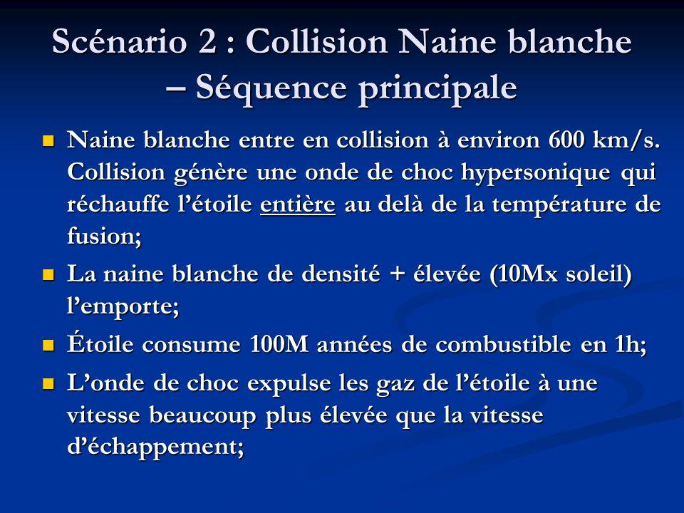 Scénario 2 : Collision Naine blanche – Séquence principale Naine blanche entre en collision à environ 600 km/s.