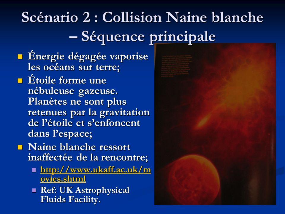 Scénario 2 : Collision Naine blanche – Séquence principale Énergie dégagée vaporise les océans sur terre; Énergie dégagée vaporise les océans sur terre; Étoile forme une nébuleuse gazeuse.