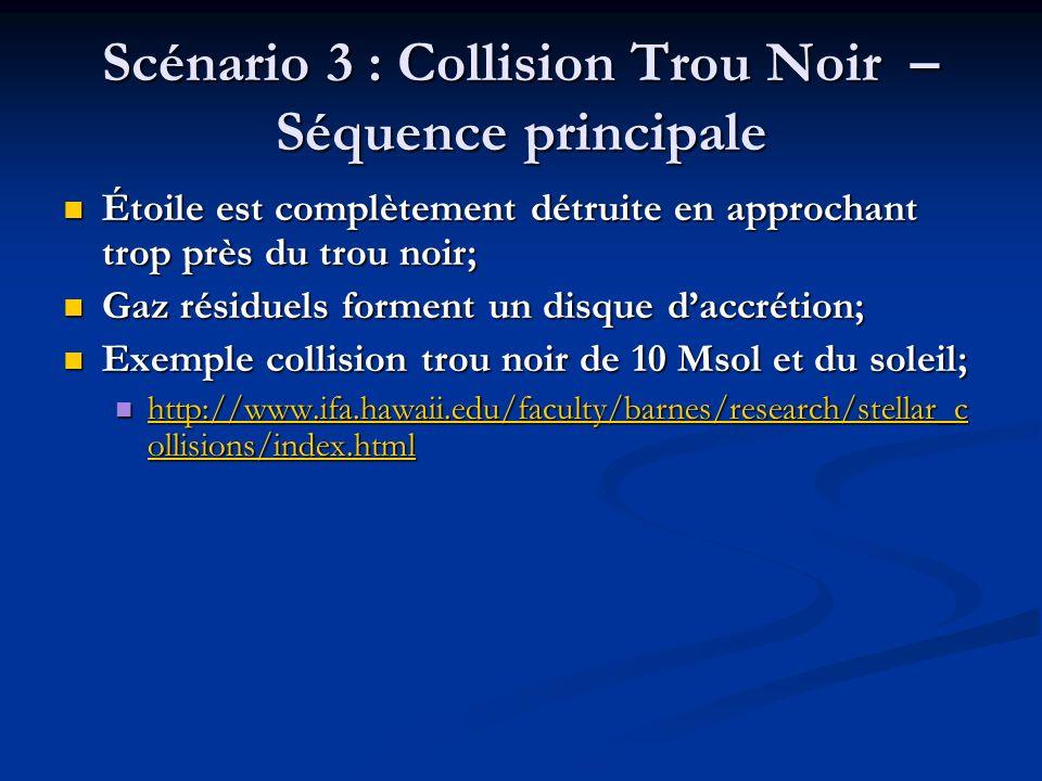 Scénario 3 : Collision Trou Noir – Séquence principale Étoile est complètement détruite en approchant trop près du trou noir; Étoile est complètement détruite en approchant trop près du trou noir; Gaz résiduels forment un disque daccrétion; Gaz résiduels forment un disque daccrétion; Exemple collision trou noir de 10 Msol et du soleil; Exemple collision trou noir de 10 Msol et du soleil; http://www.ifa.hawaii.edu/faculty/barnes/research/stellar_c ollisions/index.html http://www.ifa.hawaii.edu/faculty/barnes/research/stellar_c ollisions/index.html http://www.ifa.hawaii.edu/faculty/barnes/research/stellar_c ollisions/index.html http://www.ifa.hawaii.edu/faculty/barnes/research/stellar_c ollisions/index.html