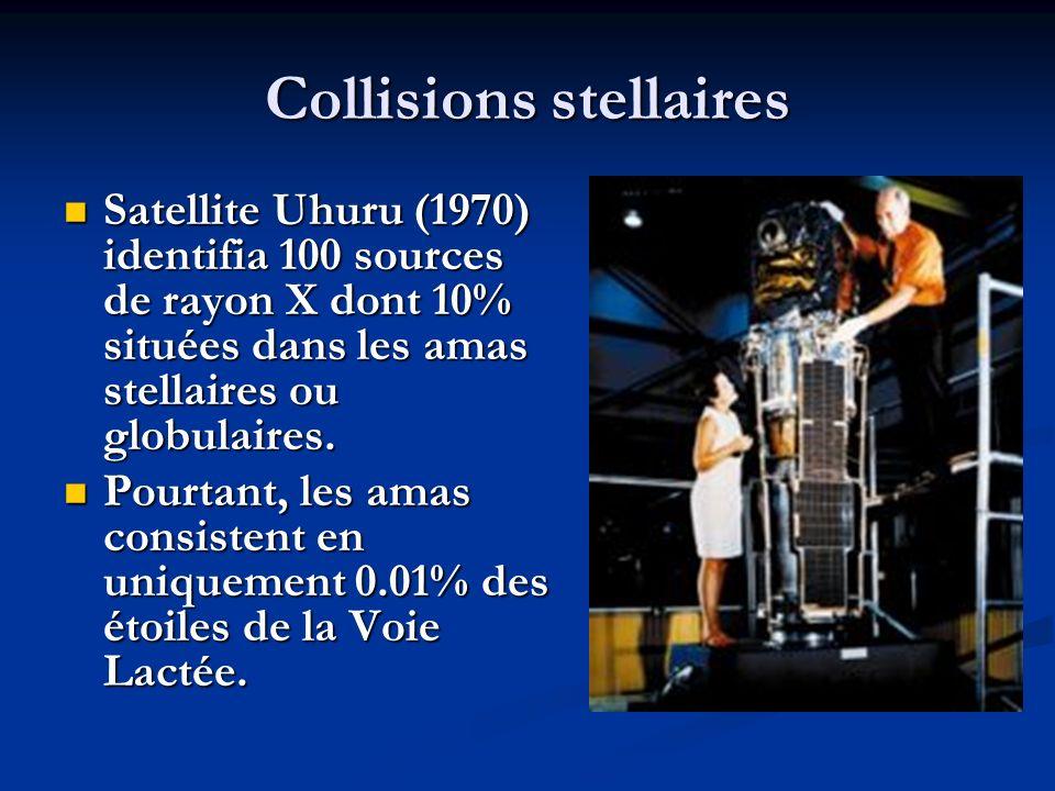 Collisions stellaires Satellite Uhuru (1970) identifia 100 sources de rayon X dont 10% situées dans les amas stellaires ou globulaires.