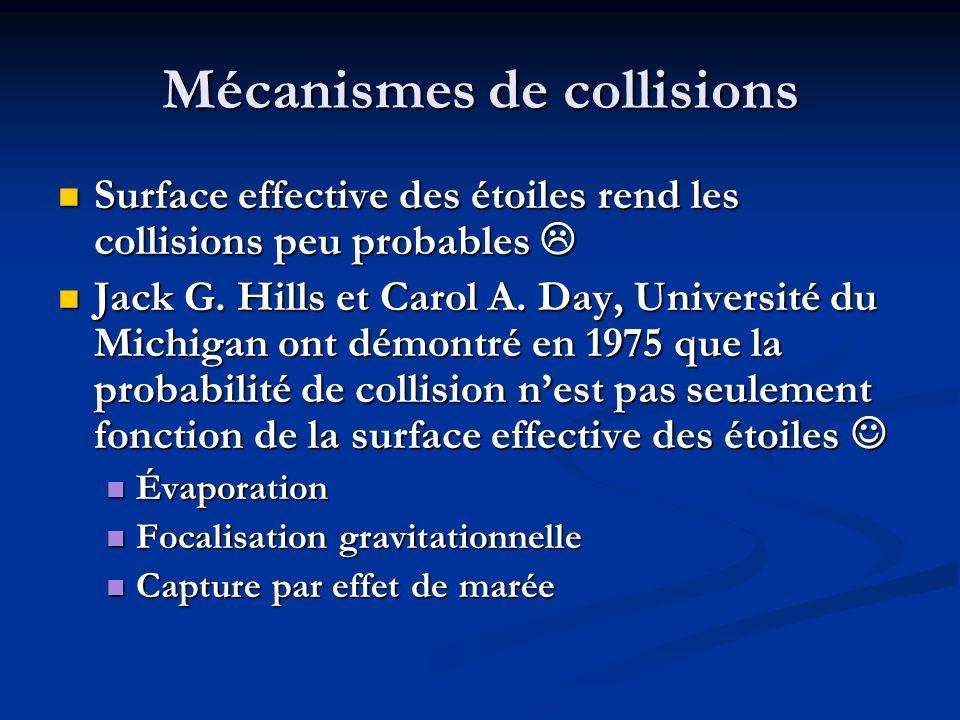 Mécanismes de collisions Surface effective des étoiles rend les collisions peu probables Surface effective des étoiles rend les collisions peu probables Jack G.