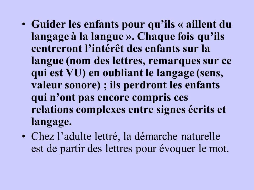 Guider les enfants pour quils « aillent du langage à la langue ». Chaque fois quils centreront lintérêt des enfants sur la langue (nom des lettres, re