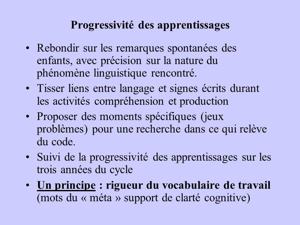 Progressivité des apprentissages Rebondir sur les remarques spontanées des enfants, avec précision sur la nature du phénomène linguistique rencontré.