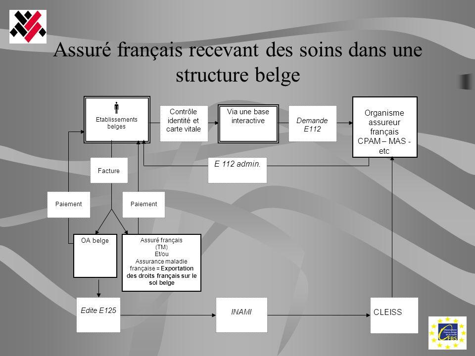 Assuré français recevant des soins dans une structure belge Assuré français (TM) Et/ou Assurance maladie française = Exportation des droits français s