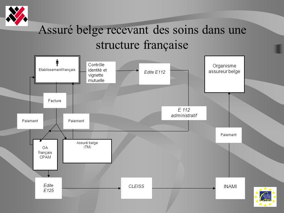 Assuré belge recevant des soins dans une structure française Assuré belge (TM) Etablissement français Organisme assureur belge Edite E112 OA français