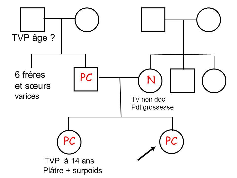 TVP âge ? TVP à 14 ans Plâtre + surpoids 6 fréres et sœurs varices TV non doc Pdt grossesse PC N