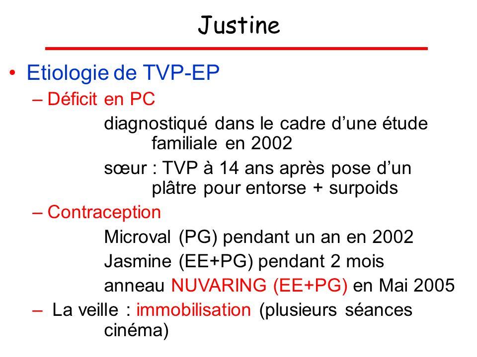 Justine Etiologie de TVP-EP –Déficit en PC diagnostiqué dans le cadre dune étude familiale en 2002 sœur : TVP à 14 ans après pose dun plâtre pour ento