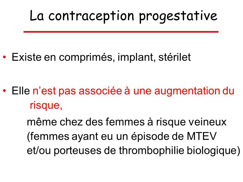 La contraception progestative Existe en comprimés, implant, stérilet Elle nest pas associée à une augmentation du risque, même chez des femmes à risqu