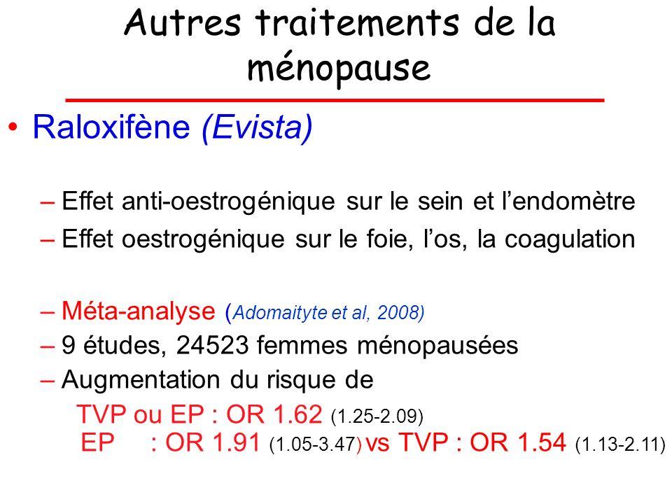 Autres traitements de la ménopause Raloxifène (Evista) –Effet anti-oestrogénique sur le sein et lendomètre –Effet oestrogénique sur le foie, los, la c