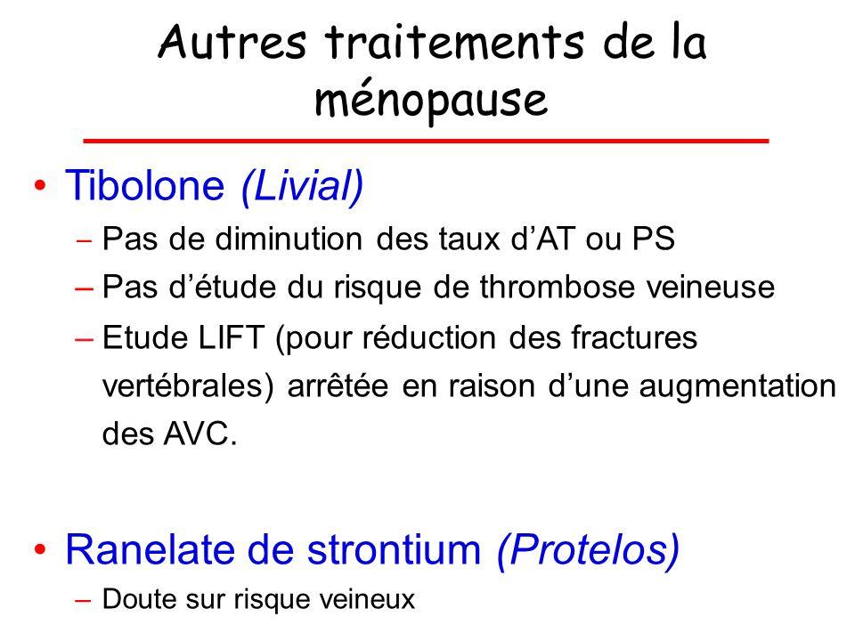 Autres traitements de la ménopause Tibolone (Livial) Pas de diminution des taux dAT ou PS –Pas détude du risque de thrombose veineuse –Etude LIFT (pou
