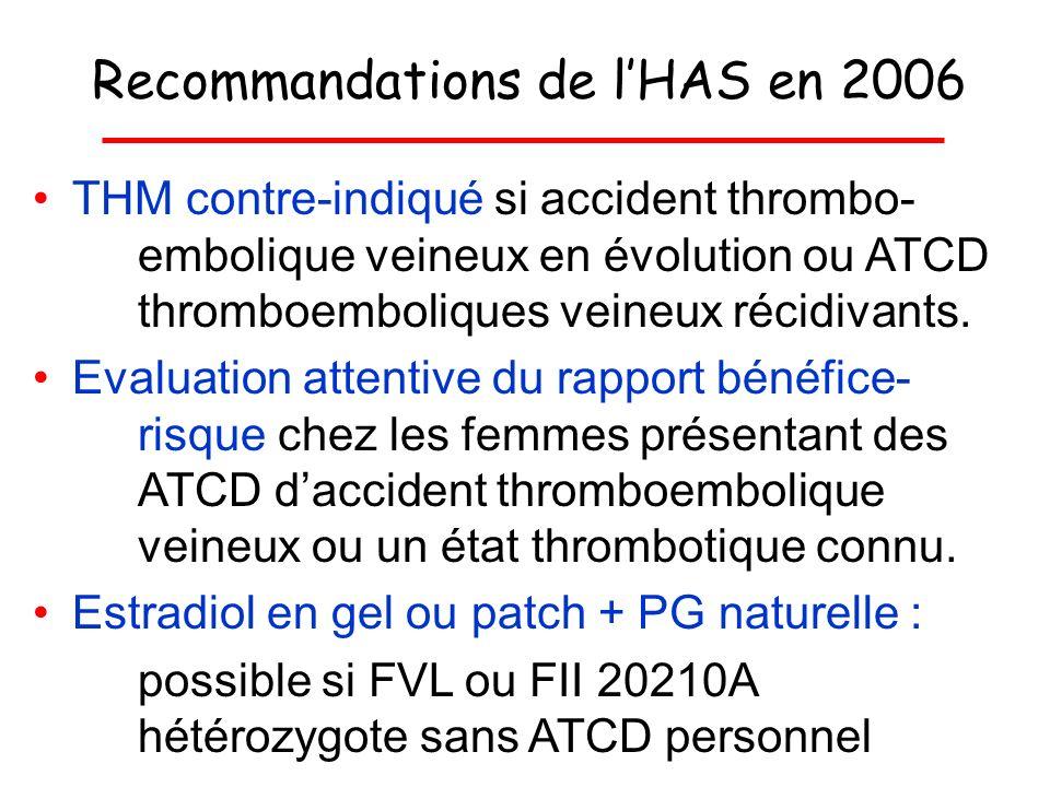 Recommandations de lHAS en 2006 THM contre-indiqué si accident thrombo- embolique veineux en évolution ou ATCD thromboemboliques veineux récidivants.