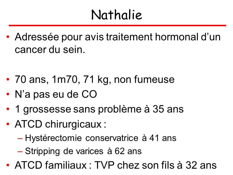 Nathalie Adressée pour avis traitement hormonal dun cancer du sein. 70 ans, 1m70, 71 kg, non fumeuse Na pas eu de CO 1 grossesse sans problème à 35 an