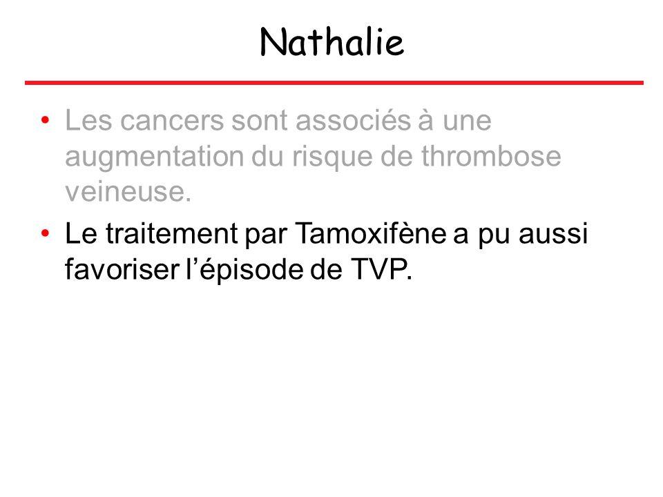 Nathalie Les cancers sont associés à une augmentation du risque de thrombose veineuse. Le traitement par Tamoxifène a pu aussi favoriser lépisode de T