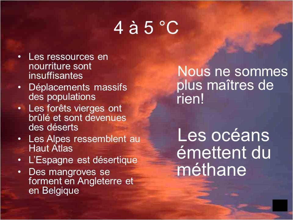 De 3 à 4°C Fonte des 2 pôles Ceux qui habitent sur les côtes fuient vers lintérieur des terres Les rives de la Méditerranée sont abandonnées Nous ne s