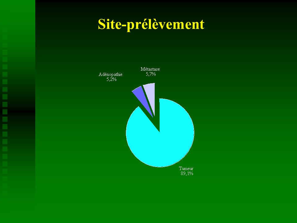 Site-prélèvement